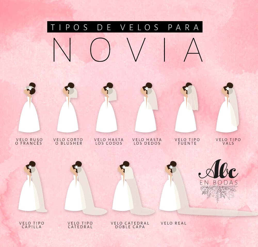 Tipos de velos de novia y sus características
